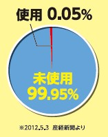 tokuyaku04.jpg